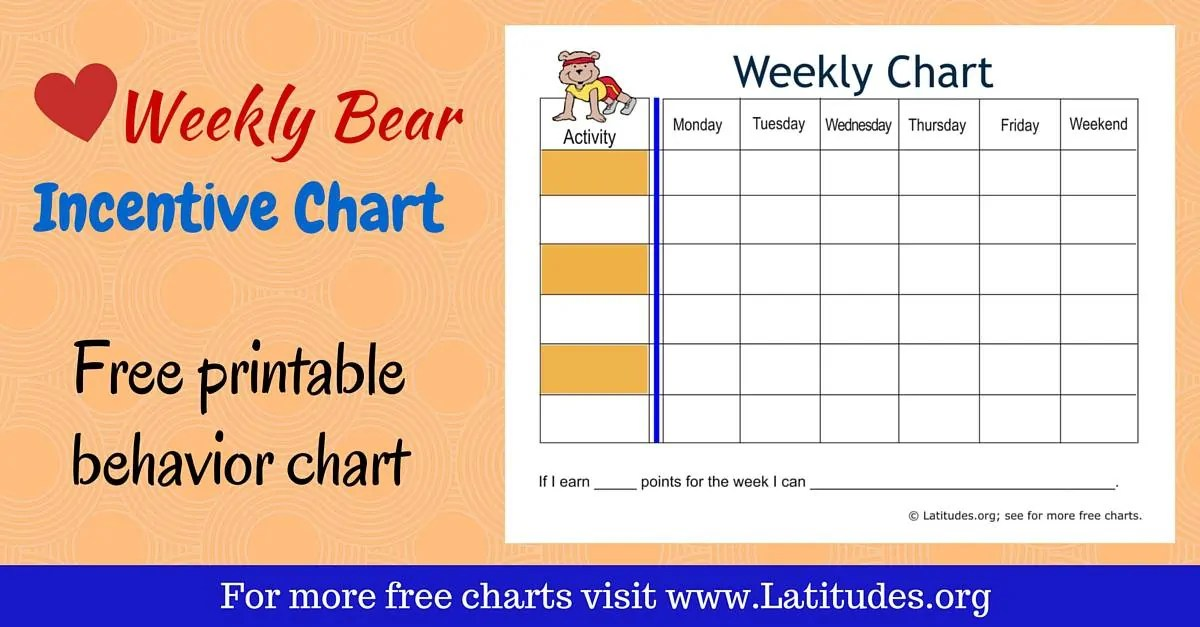 FREE Weekly Incentive Chart (Activity Bear) ACN Latitudes - free chart
