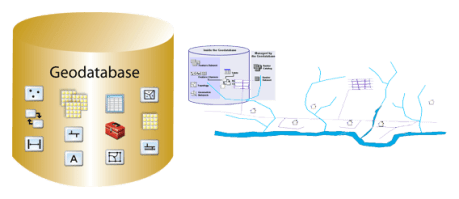 Geodatabase en ArcGIS