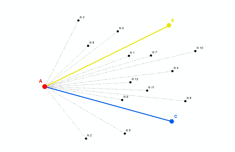 Calcular la distancia entre puntos en ArcGIS