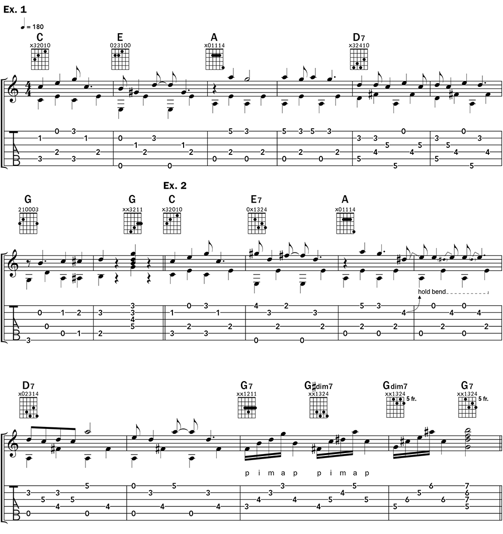 Video Lesson Practice Ragtime Fingerpicking In The Style Of