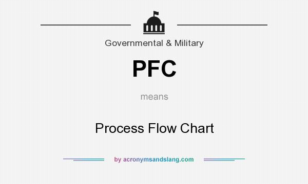 PFC - Process Flow Chart in Government  Military by