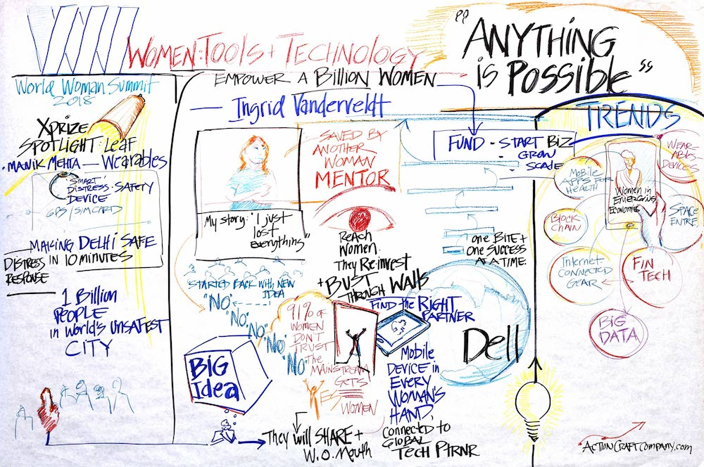 10 Stories of Innovative Change-Making - ActionCraft