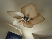 Ceiling Fans in Feng Shui by Laura Cerrano Feng Shui New ...