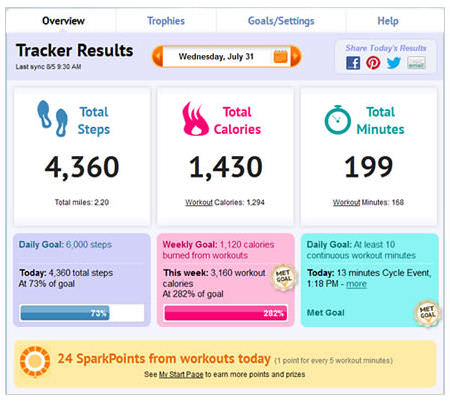 App Roundup Best Calorie Tracking App - diet and fitness tracker