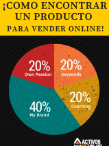 Como Encontrar Un Producto Para Vender Online.