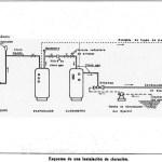 clorometros