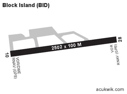 kbid airport diagram