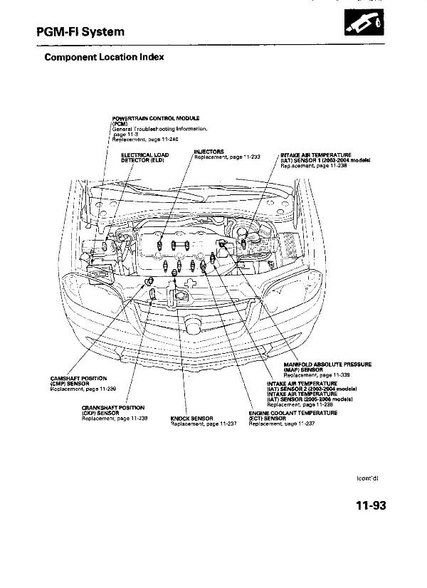 iacv civic wiring diagram