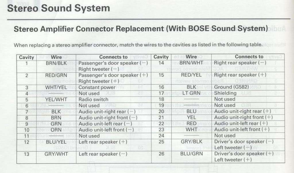 Bose Wiring Diagrams Wiring Diagram