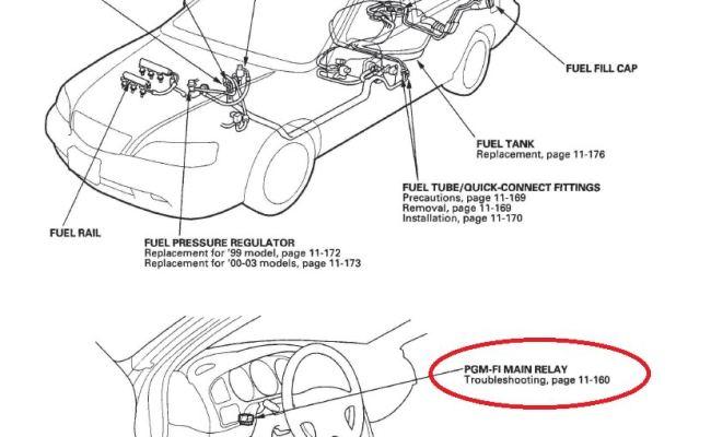 1998-acura-cl-5 Acura Cl 1998