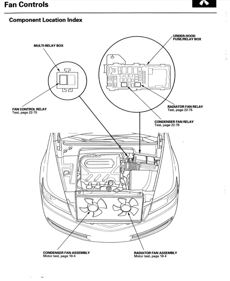 Acura Cooling System Diagram electrical wiring diagram symbols