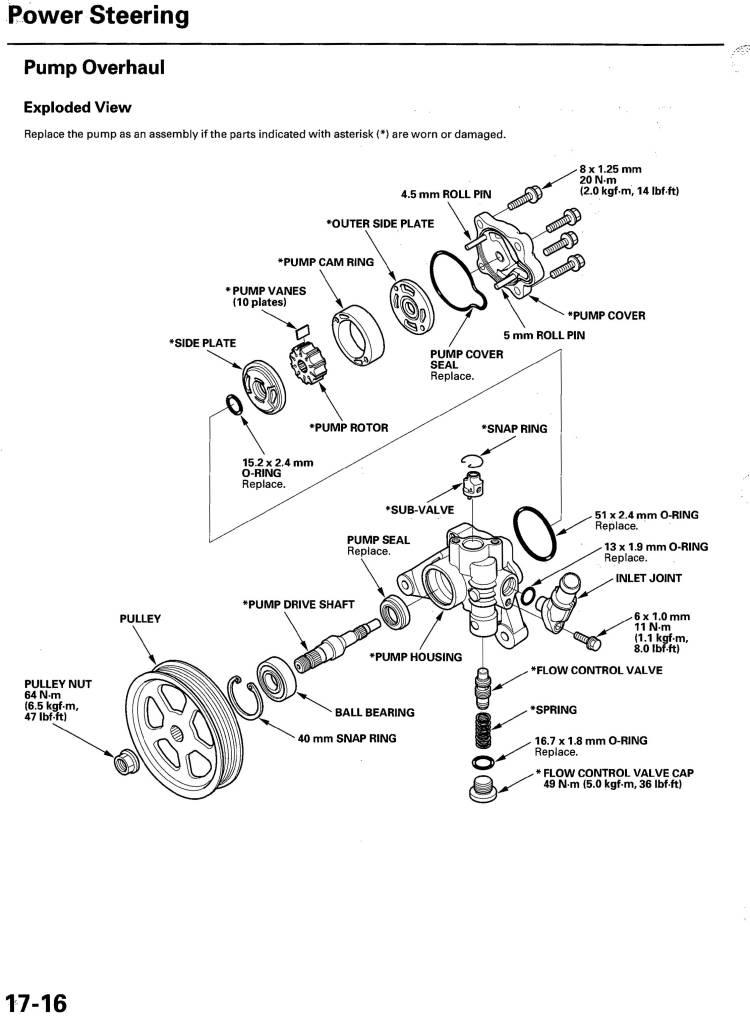 acura steering diagram