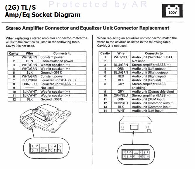 2000 Acura Rl Bose Amp Wiring Diagram Wiring Schematic Diagram