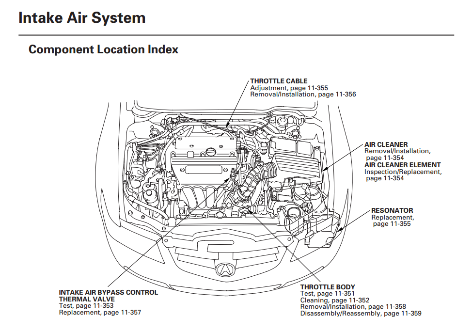 05 trailblazer engine parts diagram