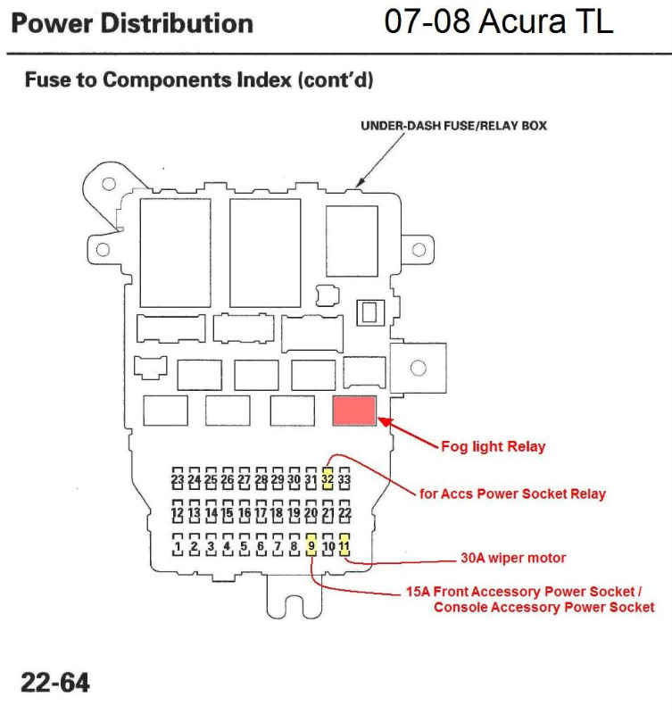 2003 acura tl fuse box diagram