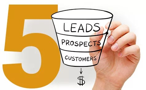 Get More Sales With These 5 Steps For Managing Leads ACU Web