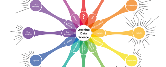 12 Diagrams that Defne Data Science
