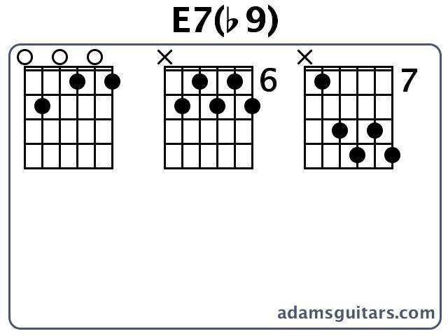 chord diagram box a dominant 7