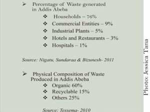 waste generate