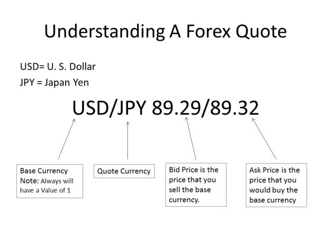 Foreign Exchange Quotation Research Paper Academic Service