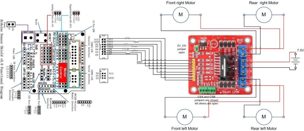 Arduino robot kit \u2013 Wiring Diagram Ad Hoc Node
