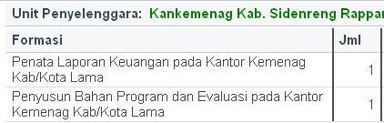 Penerimaan Cpns Depag Lowongan Cpns Kemenag Pusatinfocpns Formasi Penerimaan Cpns Depag Prov Sulawesi Selatan Ii Asafn2