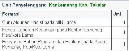 Depag Cpns Portal Kementerian Agama Republik Indonesia Formasi Penerimaan Cpns Depag Prov Sulawesi Selatan Iii Asafn2