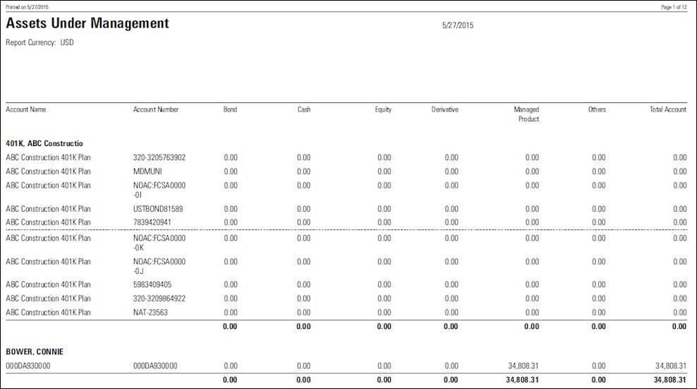 Sample Assets Under Management Report