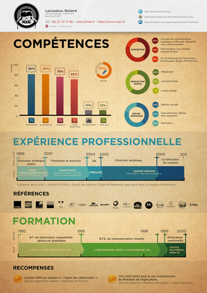 presentation originale cv word