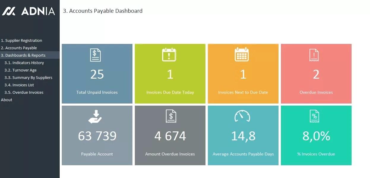excel dashboard templates datariouruguay