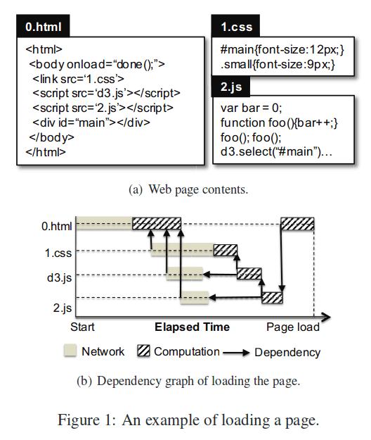 resume parser javascript