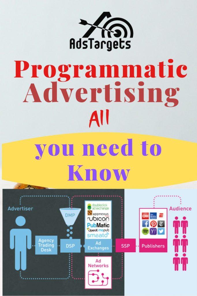 Programmatic advertising and DSP platforms