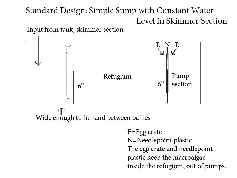 Build Your Own Custom Aquarium Filter Sump Advanced
