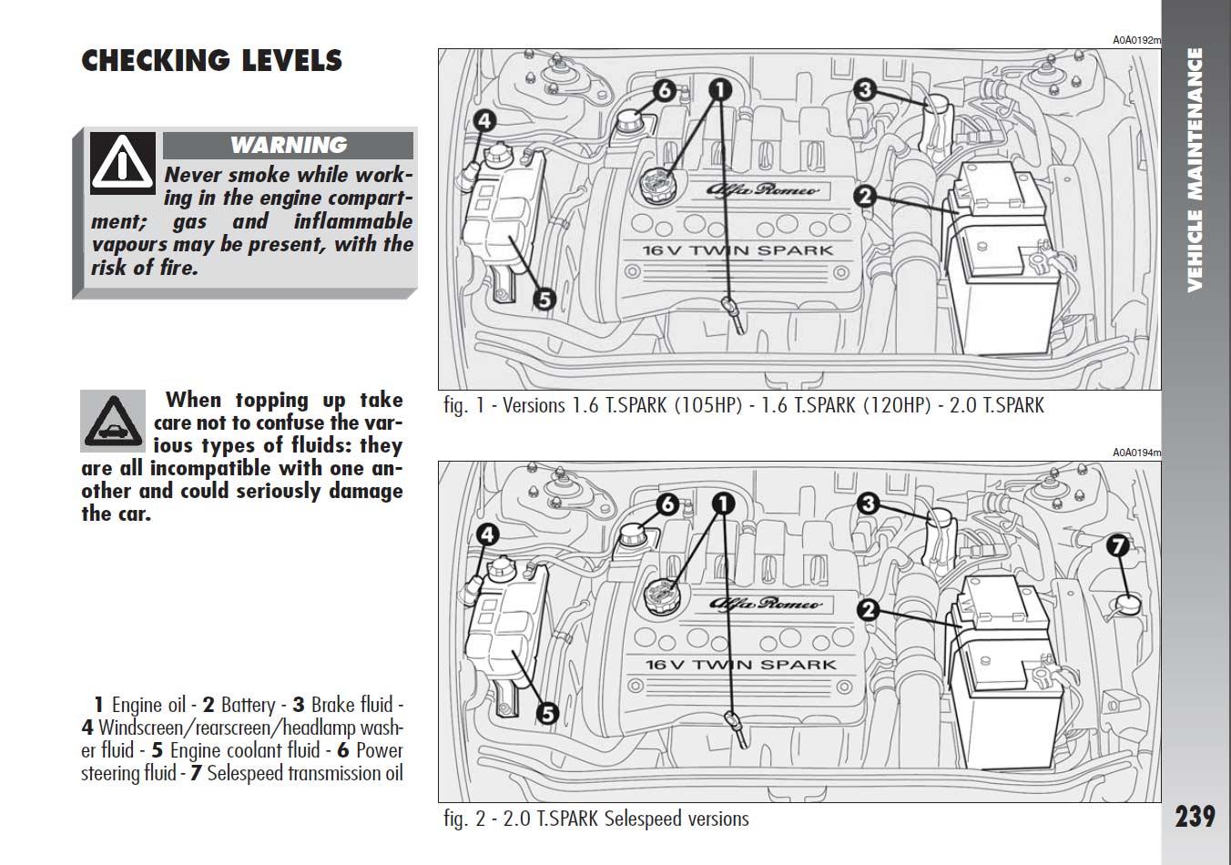 Scotts M01742s055325 Wiring Diagramm Alfa Romeo Engine Diagrams Alfa147petrolbatterylocation2quality80stripall 1986 Diagram