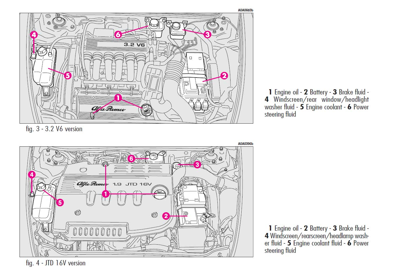 alfa romeo mito fuse box diagram