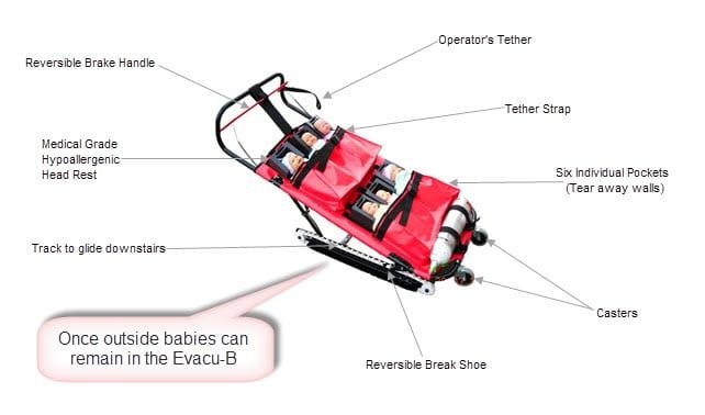 Evacub Baby Evac Chair Advanced Egress Solutions