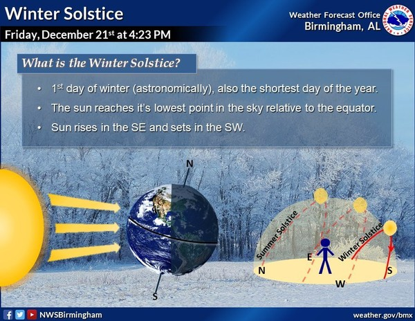 Winter solstice 2018 \u0027Cold\u0027 moon marks official start of winter