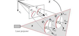 On-site calibration of line-structured light vision sensor in complex light environments