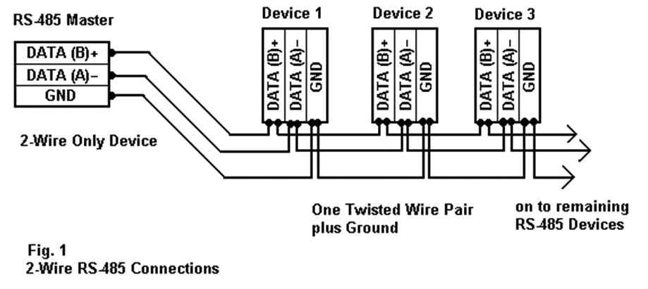 rs 422 wiring diagram syncrious