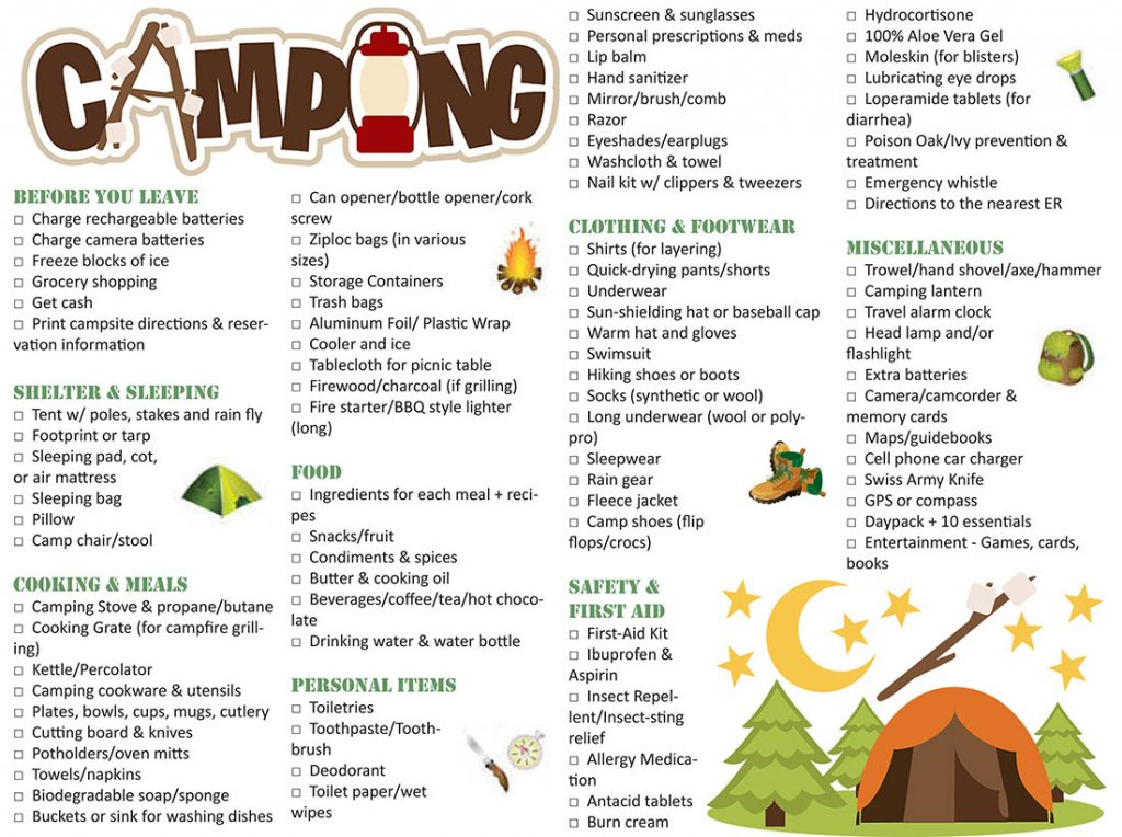 Sample Camping Checklist What To Pack For Summer Girls Camp What To