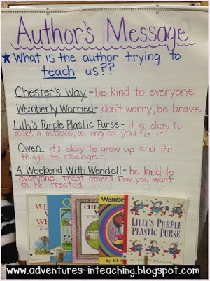 anchor charts Archives Adventures in Teaching