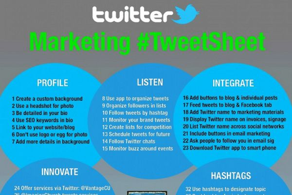 Advertising Infographics  64 Advanced Twitter Tips that Work - work tips
