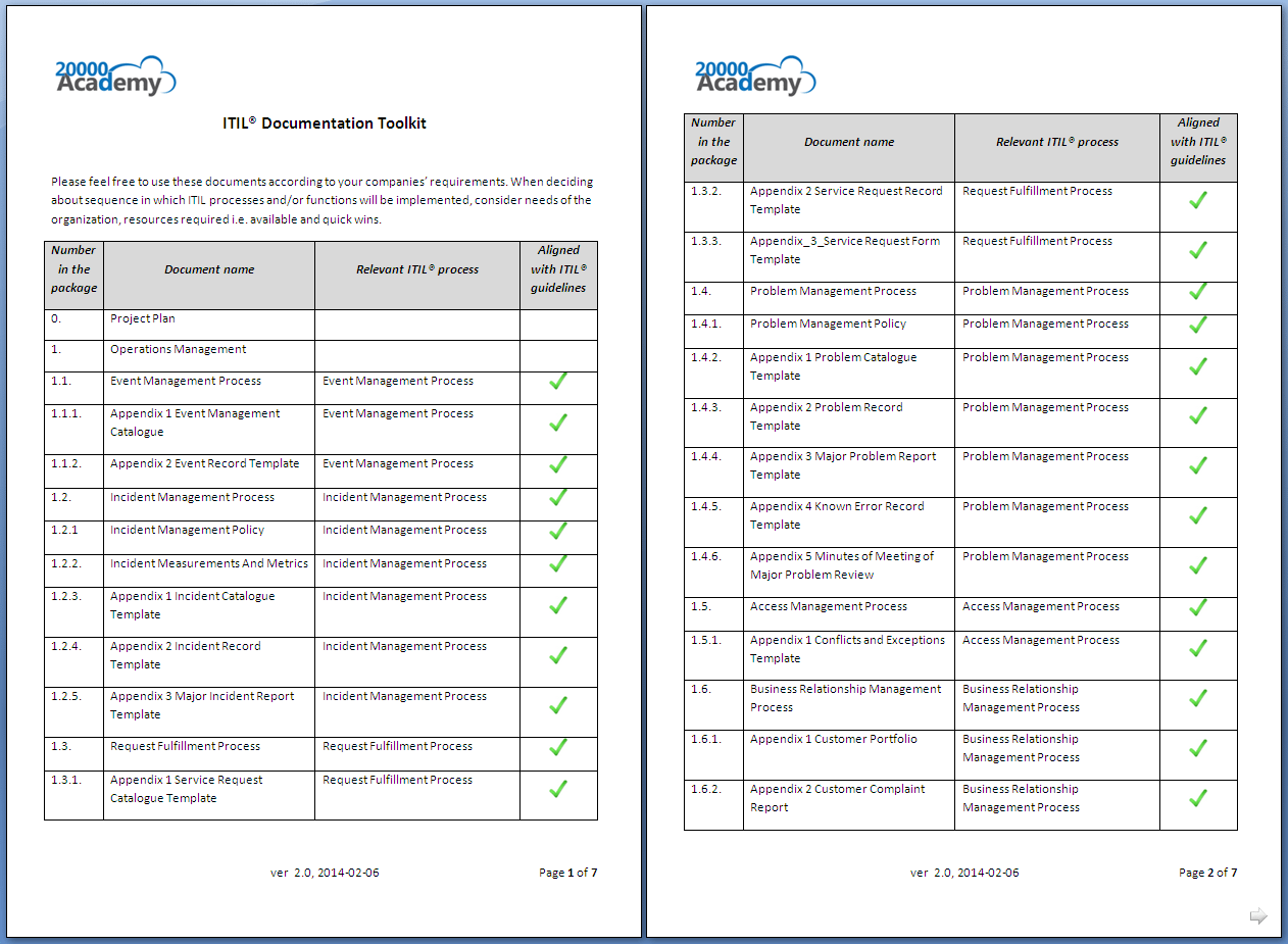 Incident Management Report Template – Service Report Template
