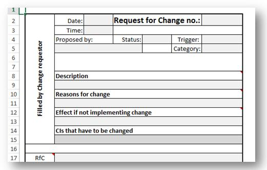 ITIL and ISO 20000 Request for Change \u2013 Why, what, and how