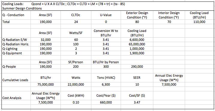 Hvac Calculations Wembley Stadium