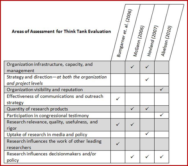 EPE TIG Week Johanna Morariu on an Evaluation Approach for an - organizational assessment template