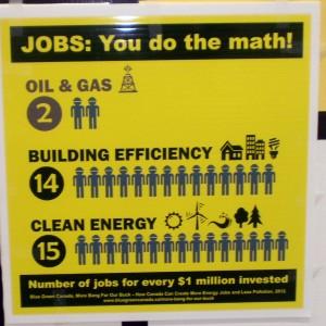 sign comparing jobs per million bucks invested.