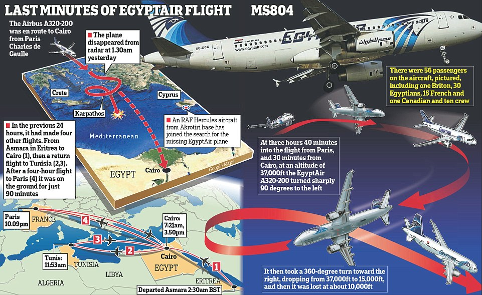 20M_EGYPTAIR CRASH WIDE.1