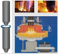 The gallery for --> Electric Arc Furnace Electrode