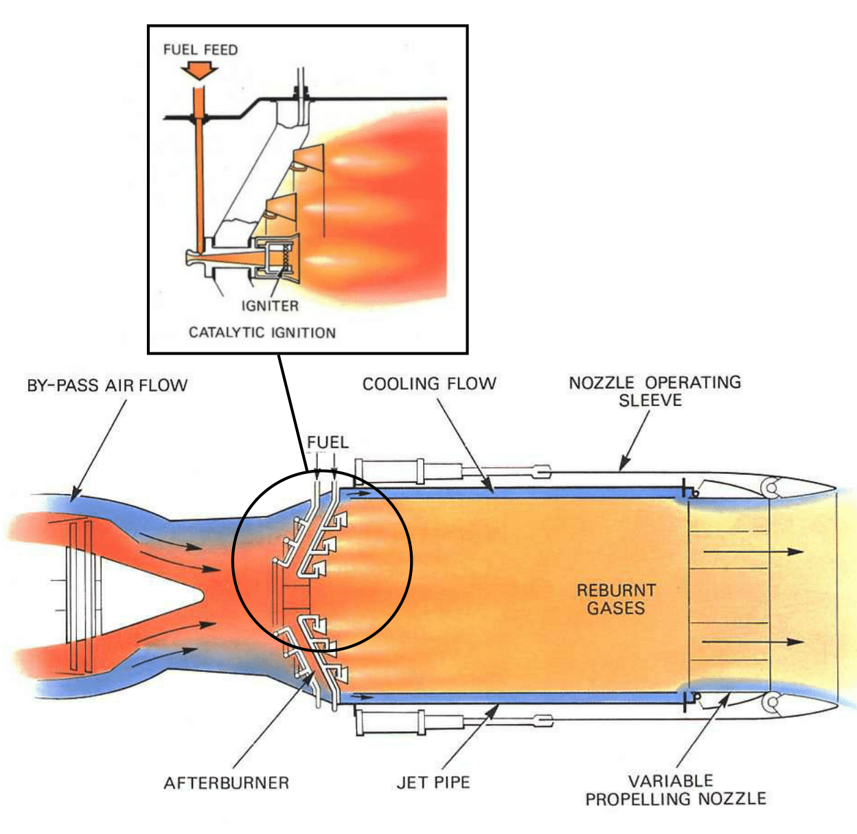 jet engine schematic